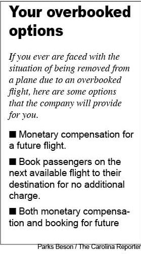 Here are some options companies provide to passengers for when they are faced with an overbooked situation in the future.