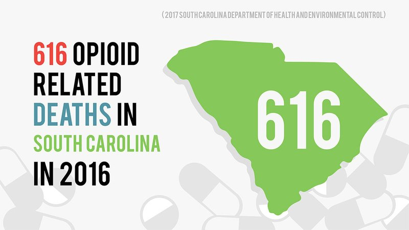 Last year, 616 people in South Carolina died of opioid-related deaths.