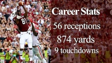 Andersons Career stats while at the University of South Carolina